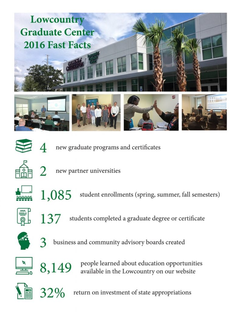 Lowcountry Graduate Center 2016 Fast Facts
