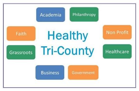 Healthy Tri-County